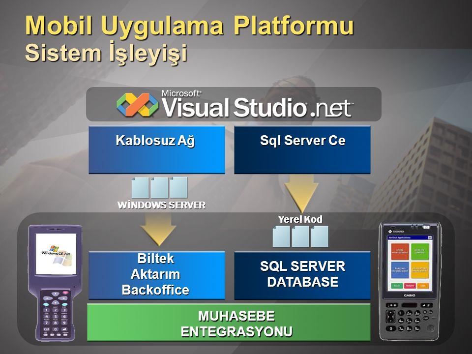 Mobil Uygulama Platformu Sistem İşleyişi Yerel Kod WİNDOWS SERVER MUHASEBE ENTEGRASYONU SQL SERVER DATABASE Biltek Aktarım Backoffice Kablosuz Ağ Sql Server Ce
