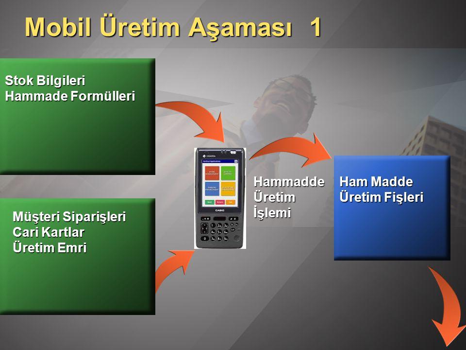 Mobil Üretim Aşaması 1 Müşteri Siparişleri Cari Kartlar Üretim Emri Ham Madde Üretim Fişleri Stok Bilgileri Hammade Formülleri Hammadde Üretim İşlemi