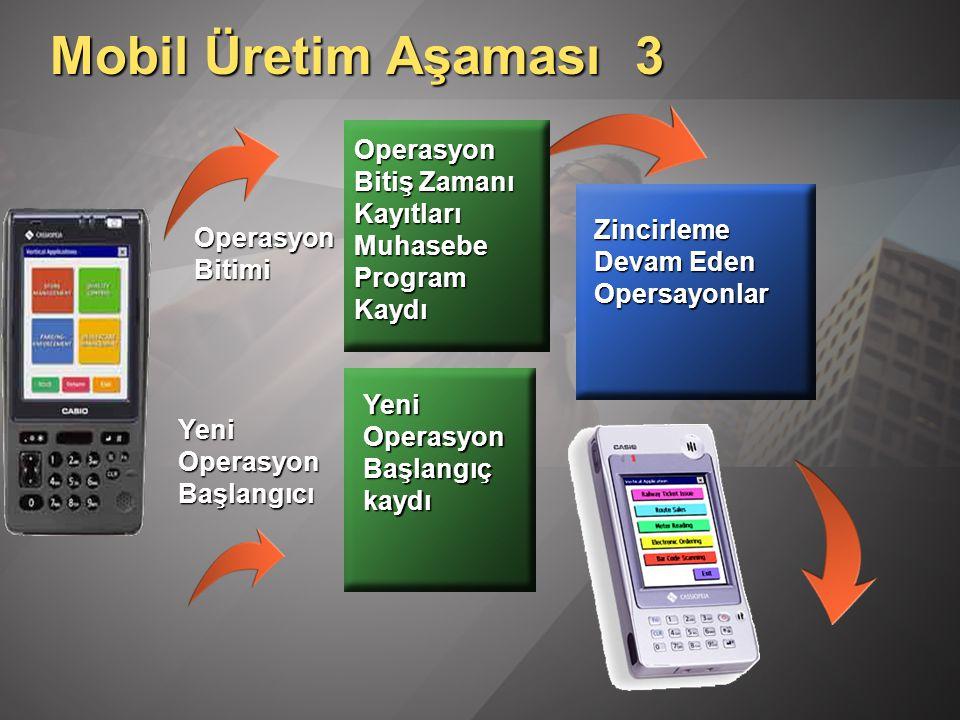 Mobil Üretim Aşaması 3 Yeni Operasyon Başlangıç kaydı Zincirleme Devam Eden Opersayonlar Operasyon Bitiş Zamanı Kayıtları Muhasebe Program Kaydı Operasyon Bitimi Yeni Operasyon Başlangıcı