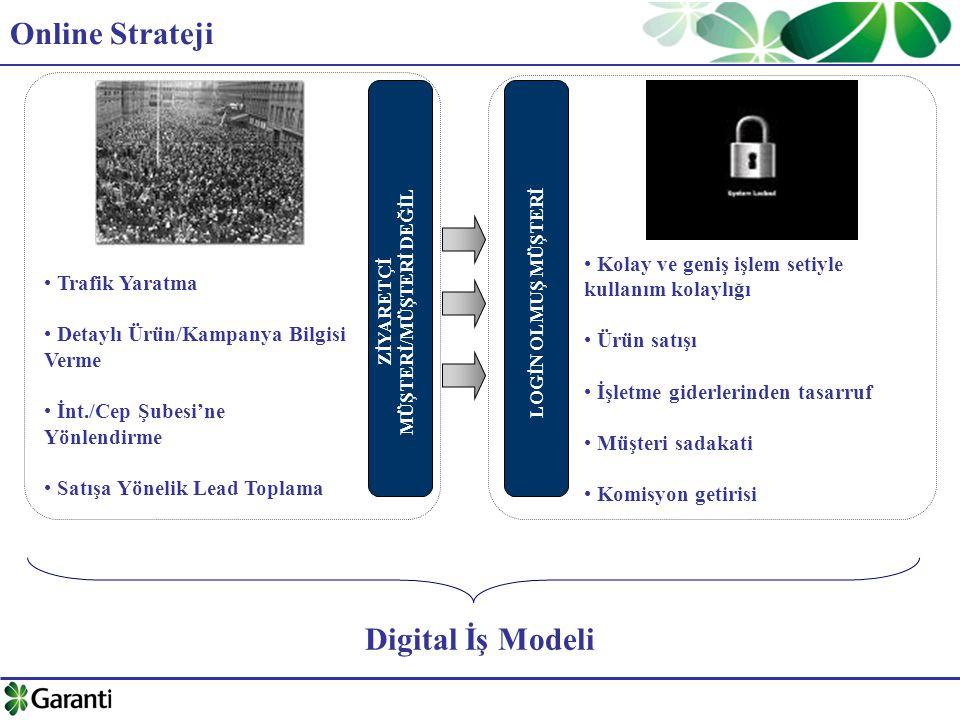 Online Strateji Trafik Yaratma Detaylı Ürün/Kampanya Bilgisi Verme İnt./Cep Şubesi'ne Yönlendirme Satışa Yönelik Lead Toplama Kolay ve geniş işlem set