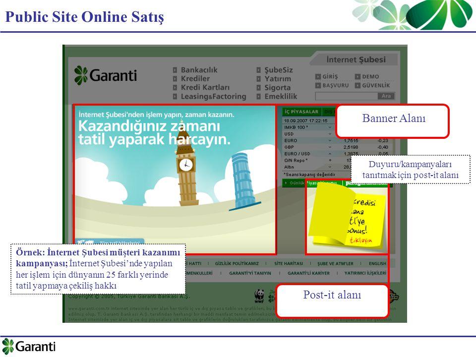 Banner Alanı Post-it alanı Örnek: İnternet Şubesi müşteri kazanımı kampanyası; İnternet Şubesi'nde yapılan her işlem için dünyanın 25 farklı yerinde t