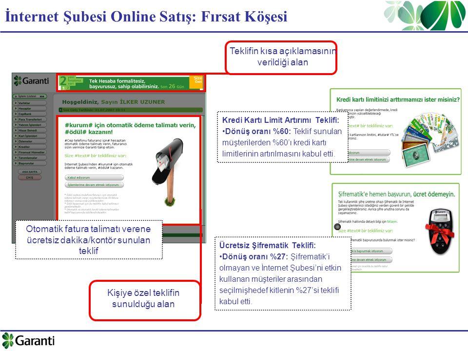 İnternet Şubesi Online Satış: Fırsat Köşesi Teklifin kısa açıklamasının verildiği alan Kişiye özel teklifin sunulduğu alan Otomatik fatura talimatı ve