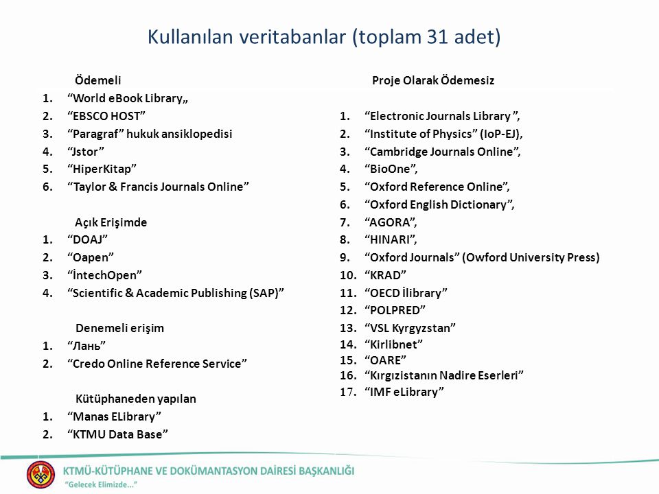 "ÖdemeliProje Olarak Ödemesiz 1. World eBook Library"" 2. EBSCO HOST 3. Paragraf hukuk ansiklopedisi 4. Jstor 5. HiperKitap 6. Taylor & Francis Journals Online Açık Erişimde 1. DOAJ 2. Oapen 3. İntechOpen 4. Scientific & Academic Publishing (SAP) Denemeli erişim 1. Лань 2. Credo Online Reference Service Kütüphaneden yapılan 1. Manas ELibrary 2. KTMU Data Base 1. Electronic Journals Library , 2. Institute of Physics (IoP-EJ), 3. Cambridge Journals Online , 4. BioOne , 5. Oxford Reference Online , 6. Oxford English Dictionary , 7. AGORA , 8. HINARI , 9. Oxford Journals (Owford University Press) 10. KRAD 11. OECD İlibrary 12. POLPRED 13. VSL Kyrgyzstan 14."