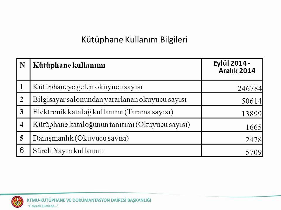 Kütüphane Kullanım Bilgileri NKütüphane kullanımı Eylül 2014 - Aralık 2014 1Kütüphaneye gelen okuyucu sayısı 246784 2Bilgisayar salonundan yararlanan