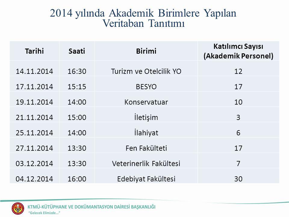TarihiSaatiBirimi Katılımcı Sayısı (Akademik Personel) 14.11.201416:30Turizm ve Otelcilik YO12 17.11.201415:15BESYO17 19.11.201414:00Konservatuar10 21