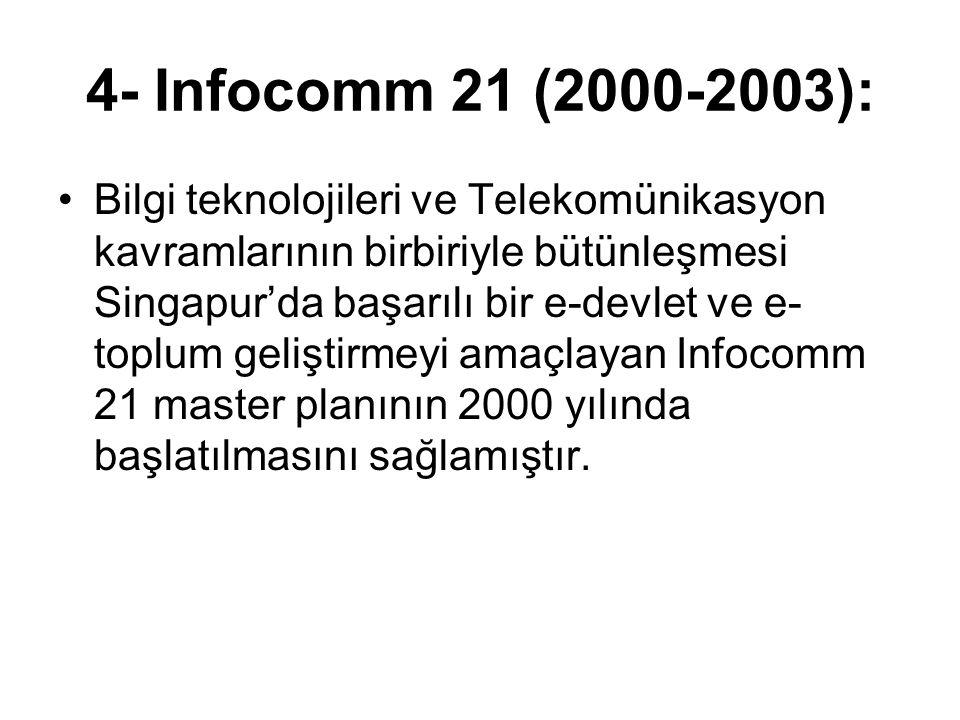 5- Bağlı Singapur (2003-): Şu an yürürlükte bulunan bu plan Infocomm'u yeni değerler üretmekte ve yaşamı zenginleştirmek hususunda yeni fikirleri gündeme getiren bir araç olarak görmektedir.