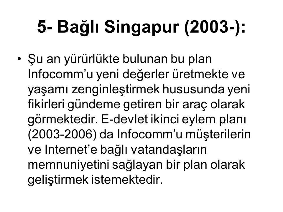 Singapur'da kamusal alanda en dikkat çekici proje e-citizen'dir.