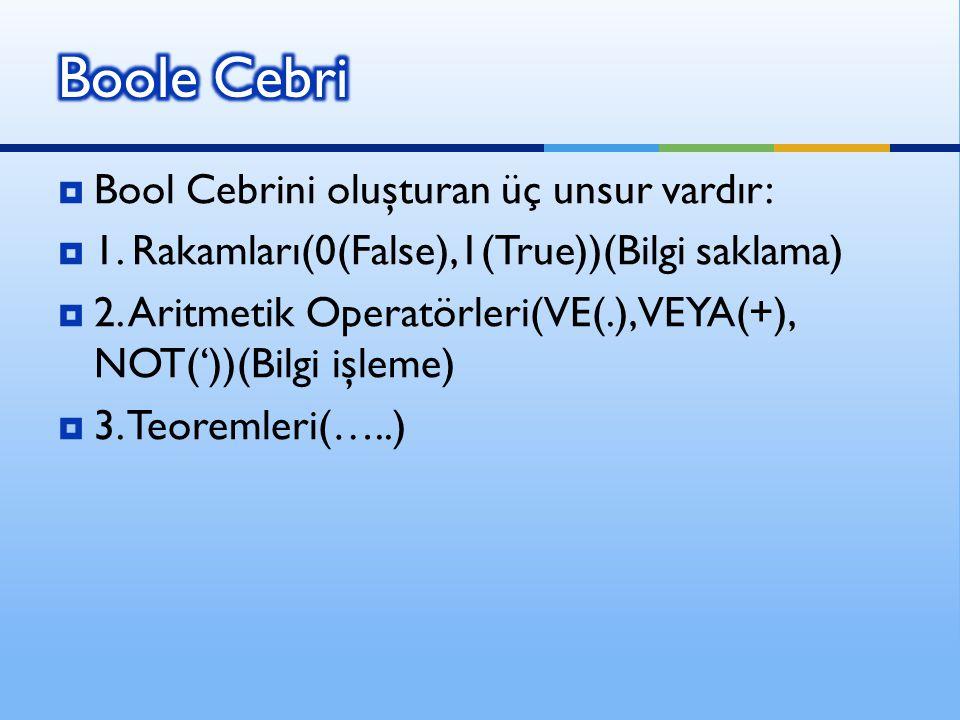  Bool Cebrini oluşturan üç unsur vardır:  1. Rakamları(0(False),1(True))(Bilgi saklama)  2. Aritmetik Operatörleri(VE(.),VEYA(+), NOT('))(Bilgi işl