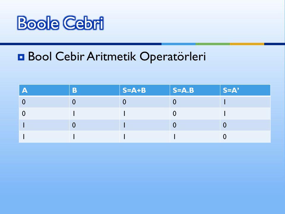  Bool Cebir Aritmetik Operatörleri ABS=A+BS=A.BS=A' 00001 01101 10100 11110