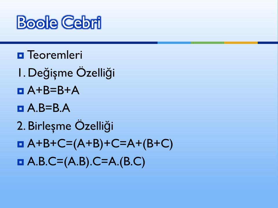  Teoremleri 1. De ğ işme Özelli ğ i  A+B=B+A  A.B=B.A 2. Birleşme Özelli ğ i  A+B+C=(A+B)+C=A+(B+C)  A.B.C=(A.B).C=A.(B.C)