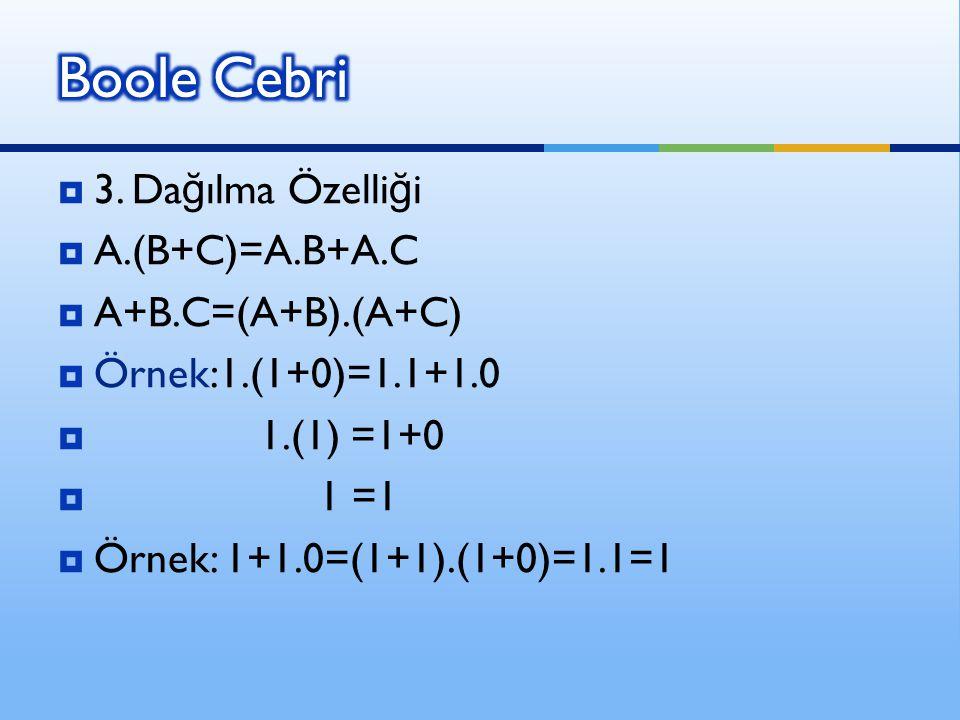  3. Da ğ ılma Özelli ğ i  A.(B+C)=A.B+A.C  A+B.C=(A+B).(A+C)  Örnek:1.(1+0)=1.1+1.0  1.(1) =1+0  1 =1  Örnek: 1+1.0=(1+1).(1+0)=1.1=1