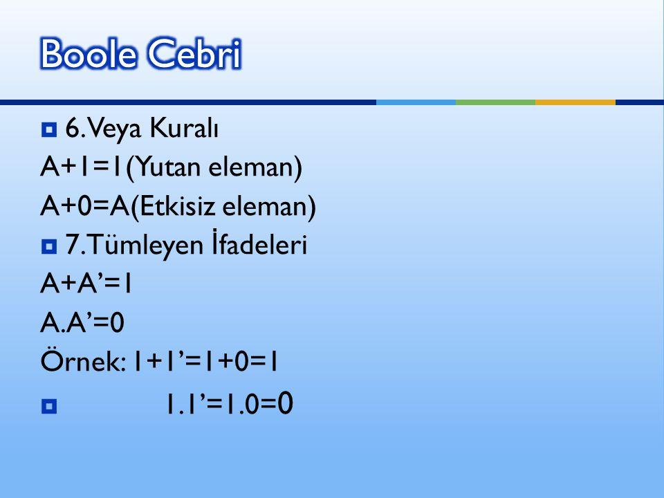  6. Veya Kuralı A+1=1(Yutan eleman) A+0=A(Etkisiz eleman)  7.Tümleyen İ fadeleri A+A'=1 A.A'=0 Örnek: 1+1'=1+0=1  1.1'=1.0= 0