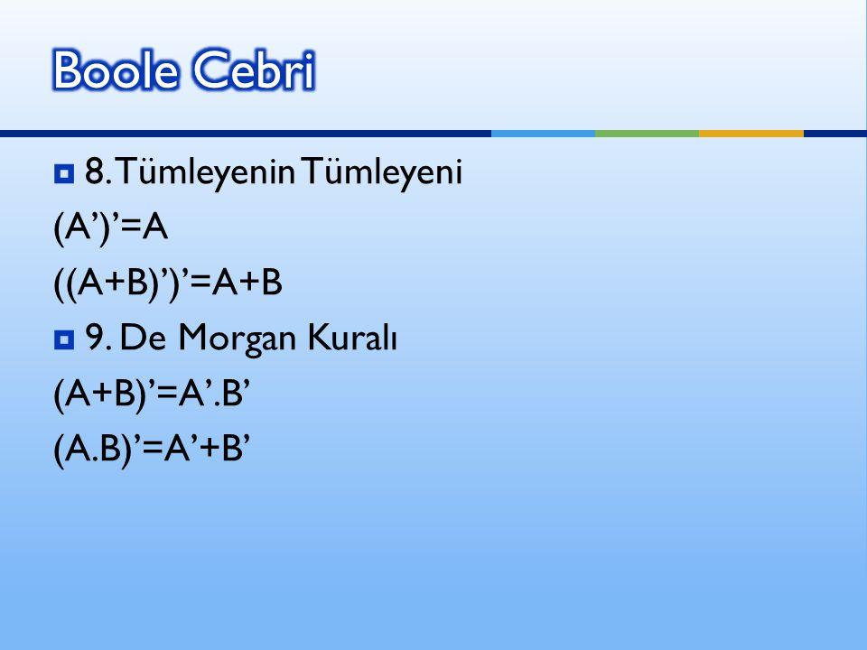  8. Tümleyenin Tümleyeni (A')'=A ((A+B)')'=A+B  9. De Morgan Kuralı (A+B)'=A'.B' (A.B)'=A'+B'
