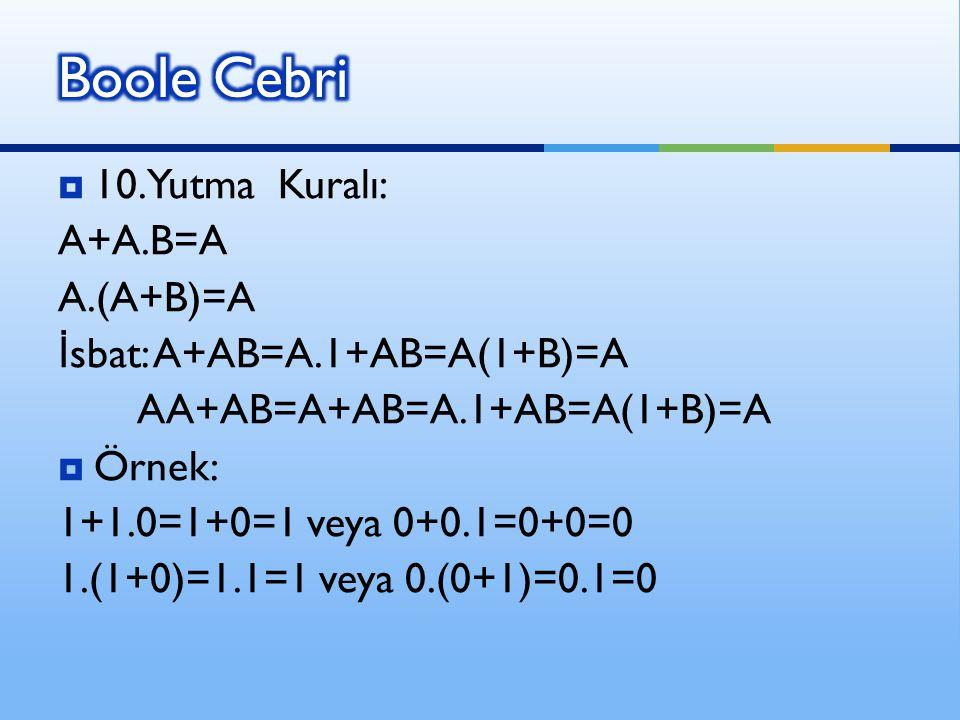  10. Yutma Kuralı: A+A.B=A A.(A+B)=A İ sbat: A+AB=A.1+AB=A(1+B)=A AA+AB=A+AB=A.1+AB=A(1+B)=A  Örnek: 1+1.0=1+0=1 veya 0+0.1=0+0=0 1.(1+0)=1.1=1 veya
