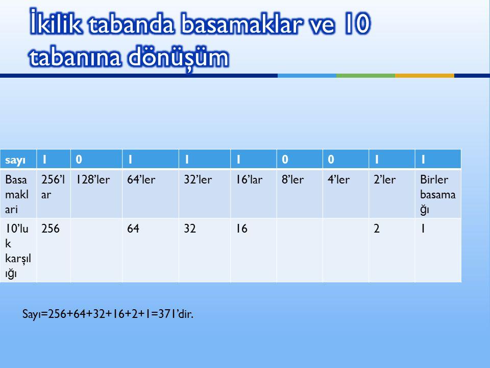 sayı101110011 Basa makl ari 256'l ar 128'ler64'ler32'ler16'lar8'ler4'ler2'lerBirler basama ğ ı 10'lu k karşıl ı ğ ı 25664321621 Sayı=256+64+32+16+2+1=