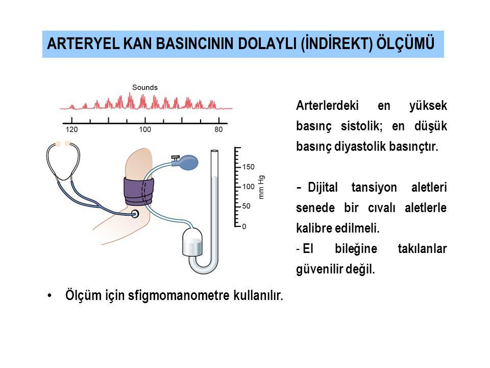 ARTERYEL KAN BASINCININ DOLAYLI (İNDİREKT) ÖLÇÜMÜ Arterlerdeki en yüksek basınç sistolik; en düşük basınç diyastolik basınçtır. - Dijital tansiyon ale