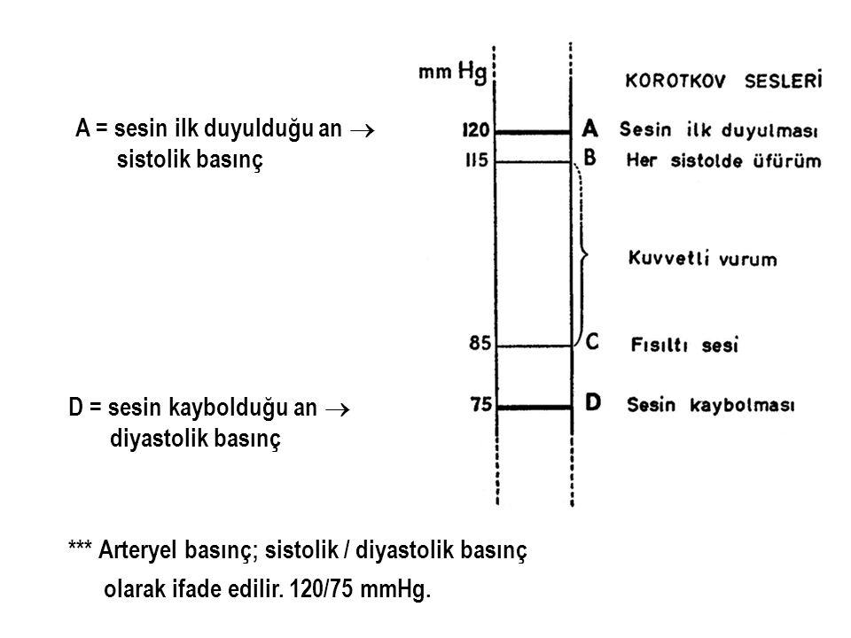 *** Arteryel basınç; sistolik / diyastolik basınç olarak ifade edilir. 120/75 mmHg. A = sesin ilk duyulduğu an  sistolik basınç D = sesin kaybolduğu
