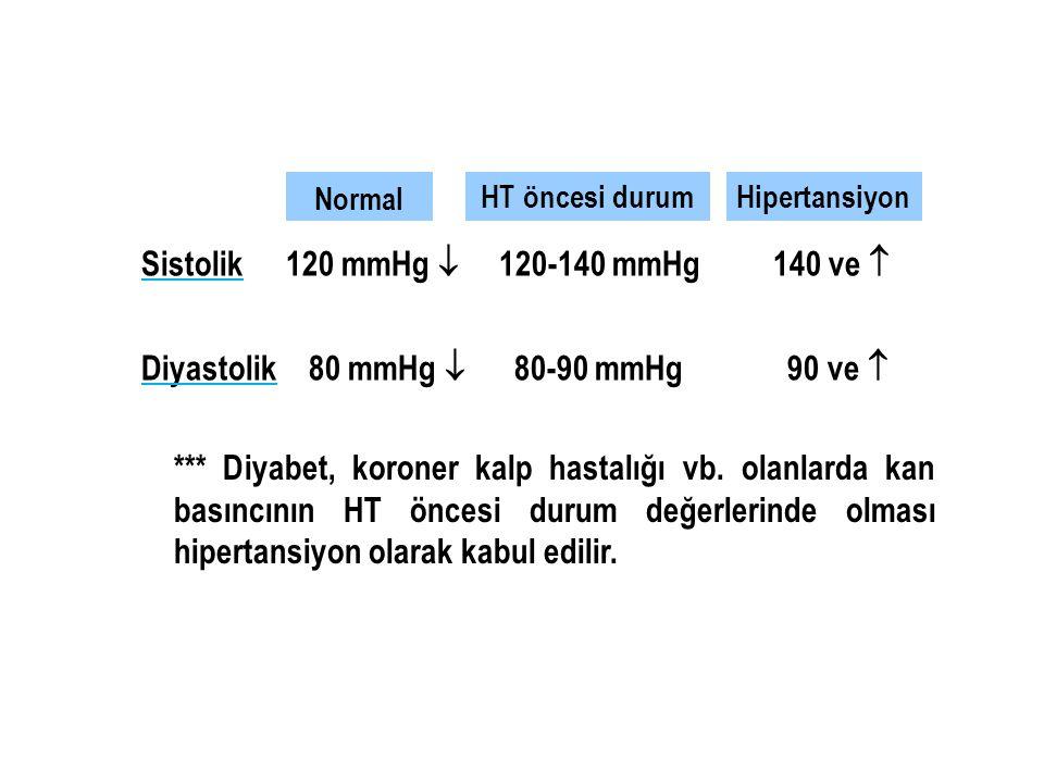 Sistolik 120 mmHg  120-140 mmHg 140 ve  Diyastolik 80 mmHg  80-90 mmHg 90 ve  Normal HT öncesi durumHipertansiyon *** Diyabet, koroner kalp hastal