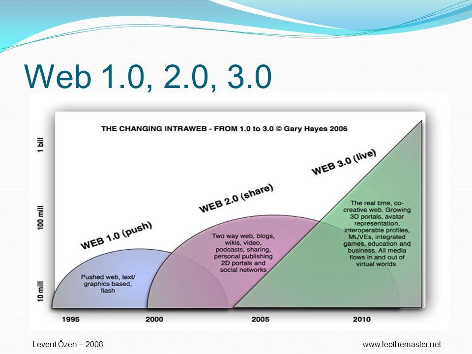 Web 1.0, 2.0, 3.0 Levent Özen – 2008www.leothemaster.net