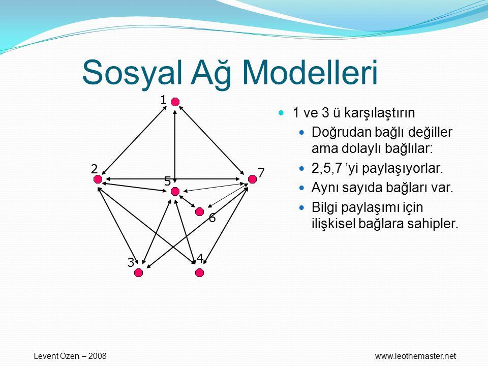 Sosyal Ağ Modelleri 1 ve 3 ü karşılaştırın Doğrudan bağlı değiller ama dolaylı bağlılar: 2,5,7 'yi paylaşıyorlar. Aynı sayıda bağları var. Bilgi payla