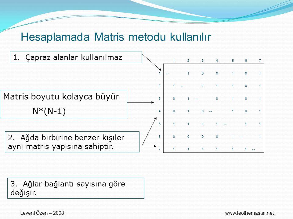 Hesaplamada Matris metodu kullanılır 1234567 1--100101 21 11101 301 0101 4010 101 51111 11 600001 1 7111111 1. Çapraz alanlar kullanılmaz Matris boyut