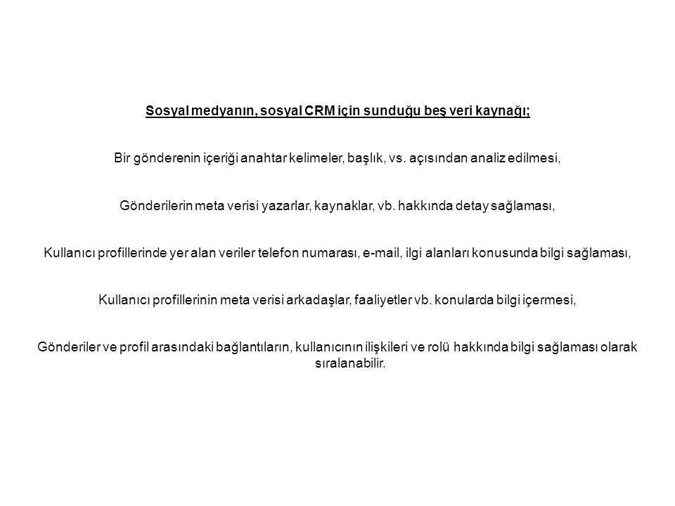 Sosyal medyanın, sosyal CRM için sunduğu beş veri kaynağı; Bir gönderenin içeriği anahtar kelimeler, başlık, vs.