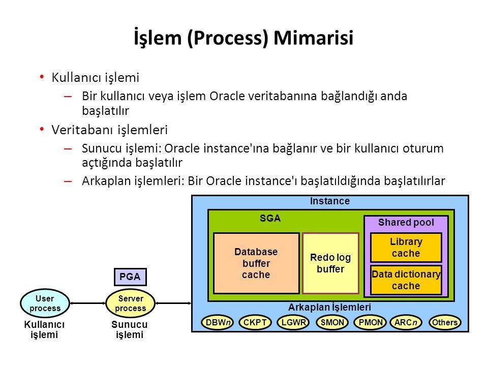 İşlem (Process) Mimarisi Kullanıcı işlemi – Bir kullanıcı veya işlem Oracle veritabanına bağlandığı anda başlatılır Veritabanı işlemleri – Sunucu işle