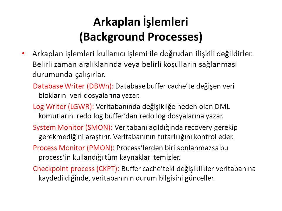 Instance SGA Shared pool DBWn Database buffer cache Database Writer (DBWn) Kontrol dosyaları Redo log dosyaları Veri Dosyaları
