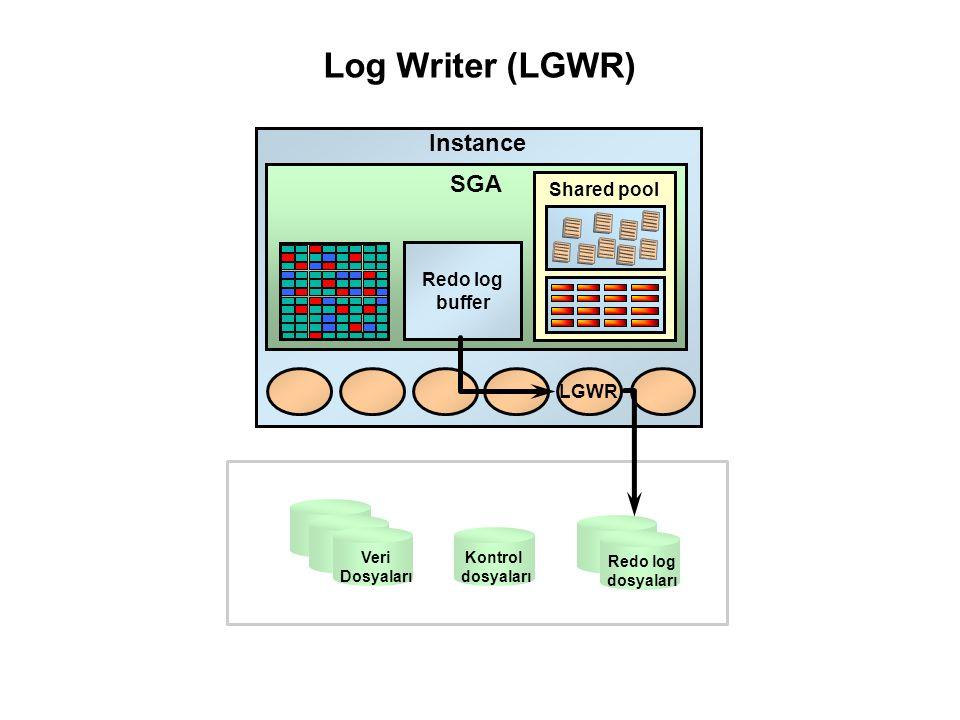 Instance SGA Shared pool Redo log buffer LGWR Log Writer (LGWR) Kontrol dosyaları Redo log dosyaları Veri Dosyaları