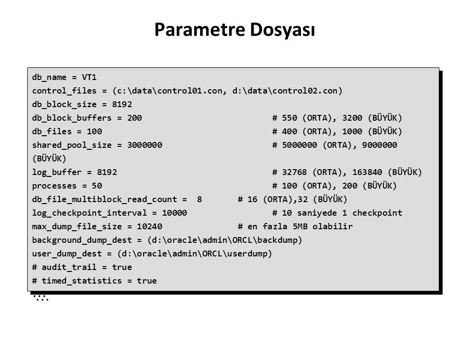 db_name = VT1 control_files = (c:\data\control01.con, d:\data\control02.con) db_block_size = 8192 db_block_buffers = 200 # 550 (ORTA), 3200 (BÜYÜK) db