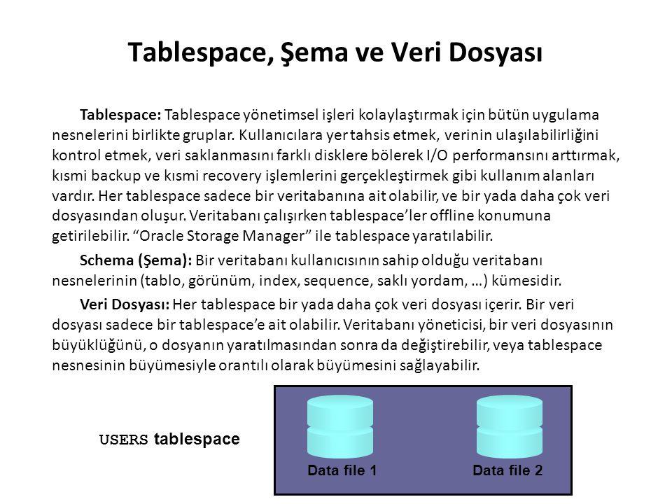 Tablespace, Şema ve Veri Dosyası Tablespace: Tablespace yönetimsel işleri kolaylaştırmak için bütün uygulama nesnelerini birlikte gruplar. Kullanıcıla