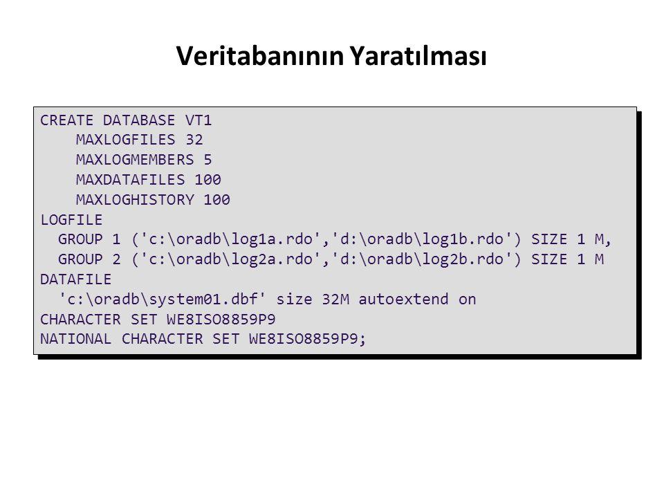 CREATE DATABASE VT1 MAXLOGFILES 32 MAXLOGMEMBERS 5 MAXDATAFILES 100 MAXLOGHISTORY 100 LOGFILE GROUP 1 ('c:\oradb\log1a.rdo','d:\oradb\log1b.rdo') SIZE
