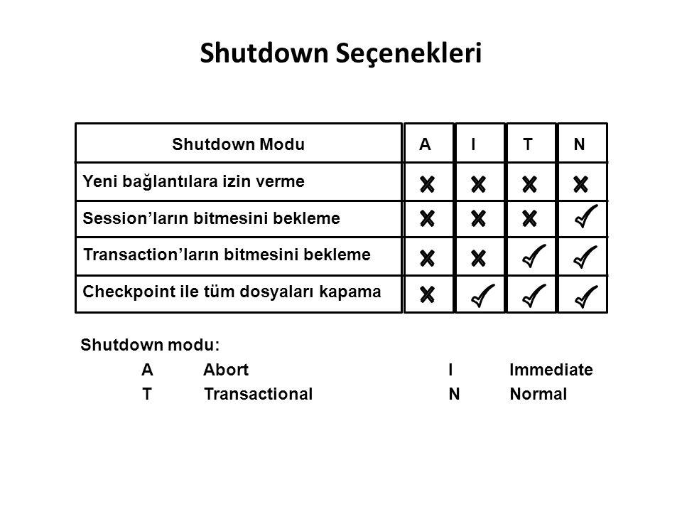 T Shutdown modu: A AbortI Immediate T TransactionalN Normal Shutdown Seçenekleri I AShutdown Modu Yeni bağlantılara izin verme Session'ların bitmesini