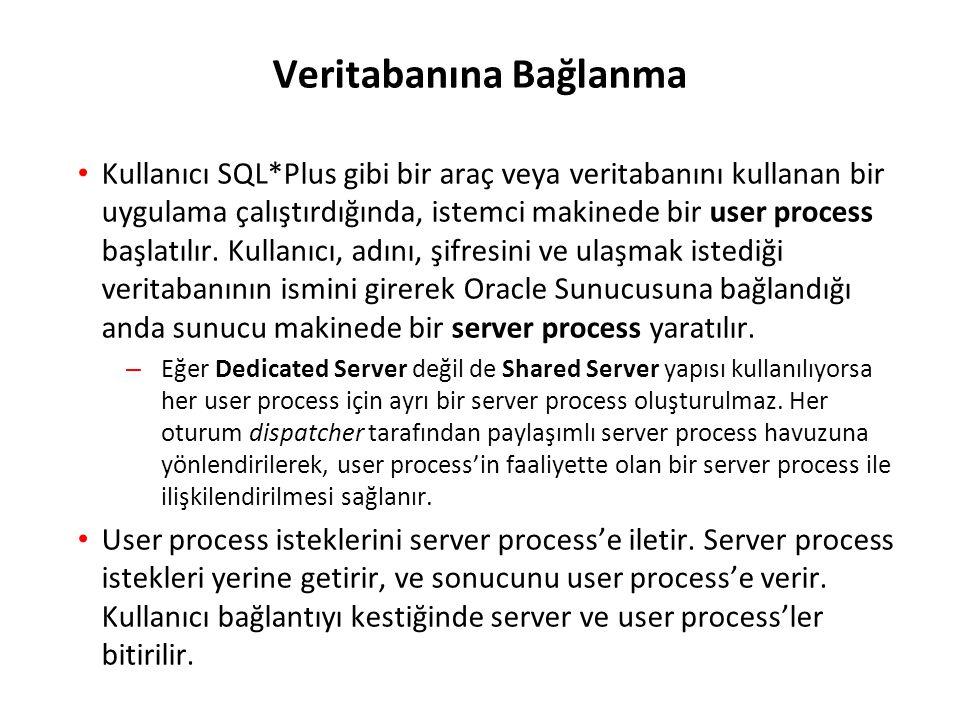 Veritabanı Oracle Veritabanı Sunucu Yapıları PMONSMONOthers Veri Dosyaları Instance ARCn Kontrol Dosyaları DBWn LGWRCKPT Saklama Yapıları User process Server process Online redo log Dosyaları Hafıza Yapıları İşlemler (Processes) Database buffer cache Shared pool Data dict.