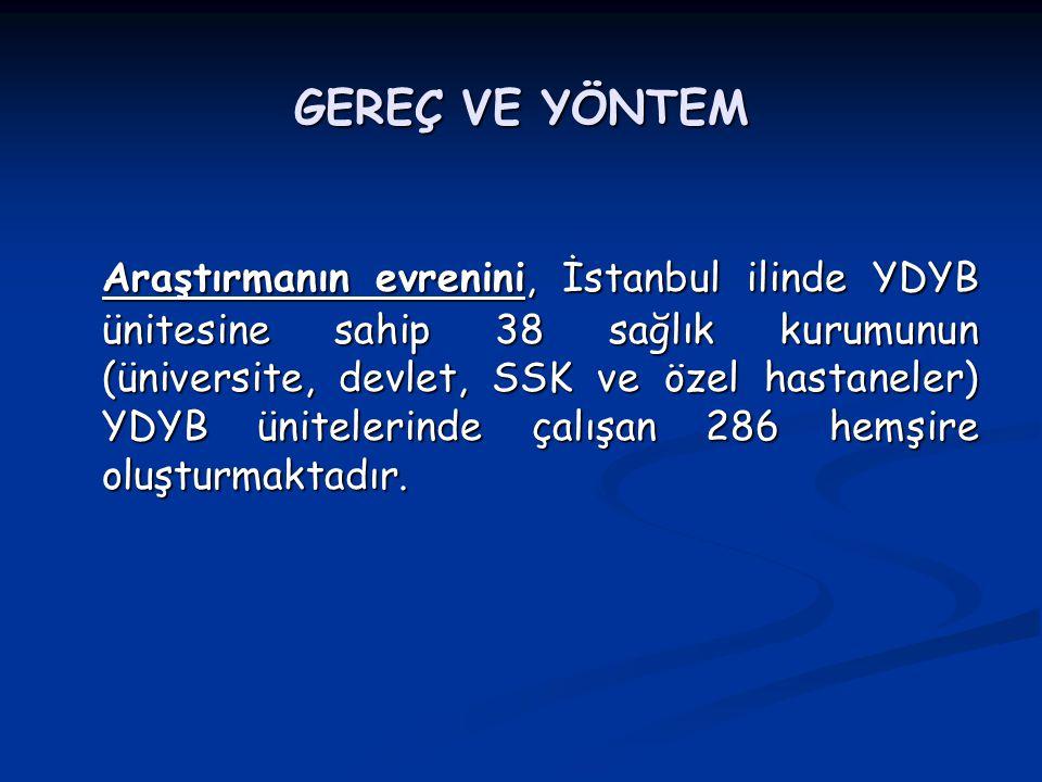 GEREÇ VE YÖNTEM Araştırmanın evrenini, İstanbul ilinde YDYB ünitesine sahip 38 sağlık kurumunun (üniversite, devlet, SSK ve özel hastaneler) YDYB ünit