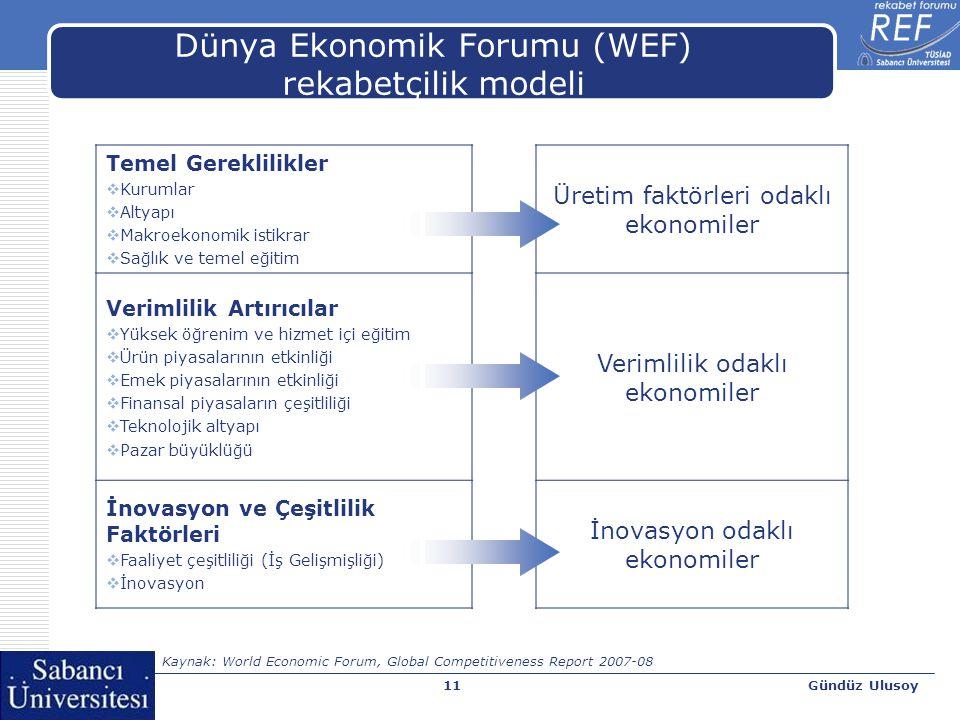 Gündüz Ulusoy11 Dünya Ekonomik Forumu (WEF) rekabetçilik modeli Temel Gereklilikler  Kurumlar  Altyapı  Makroekonomik istikrar  Sağlık ve temel eğitim Üretim faktörleri odaklı ekonomiler Verimlilik Artırıcılar  Yüksek öğrenim ve hizmet içi eğitim  Ürün piyasalarının etkinliği  Emek piyasalarının etkinliği  Finansal piyasaların çeşitliliği  Teknolojik altyapı  Pazar büyüklüğü Verimlilik odaklı ekonomiler İnovasyon ve Çeşitlilik Faktörleri  Faaliyet çeşitliliği (İş Gelişmişliği)  İnovasyon İnovasyon odaklı ekonomiler Kaynak: World Economic Forum, Global Competitiveness Report 2007-08
