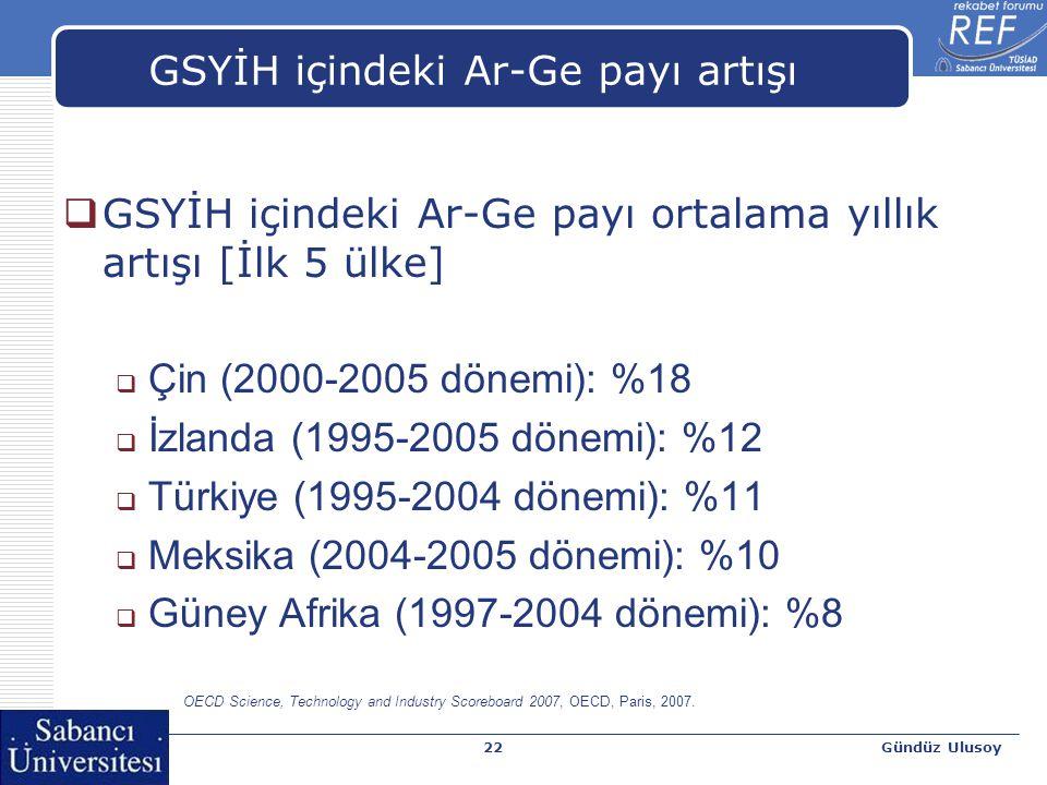 Gündüz Ulusoy23 Ar-Ge harcamaları içinde özel sektörün payı Ar-Ge Harcamaları İçinde Özel Sektörün Payı YılYüzde Pay 199523,6 199831,6 200133,7 200228,7 200323,2 200424,2 200533,2