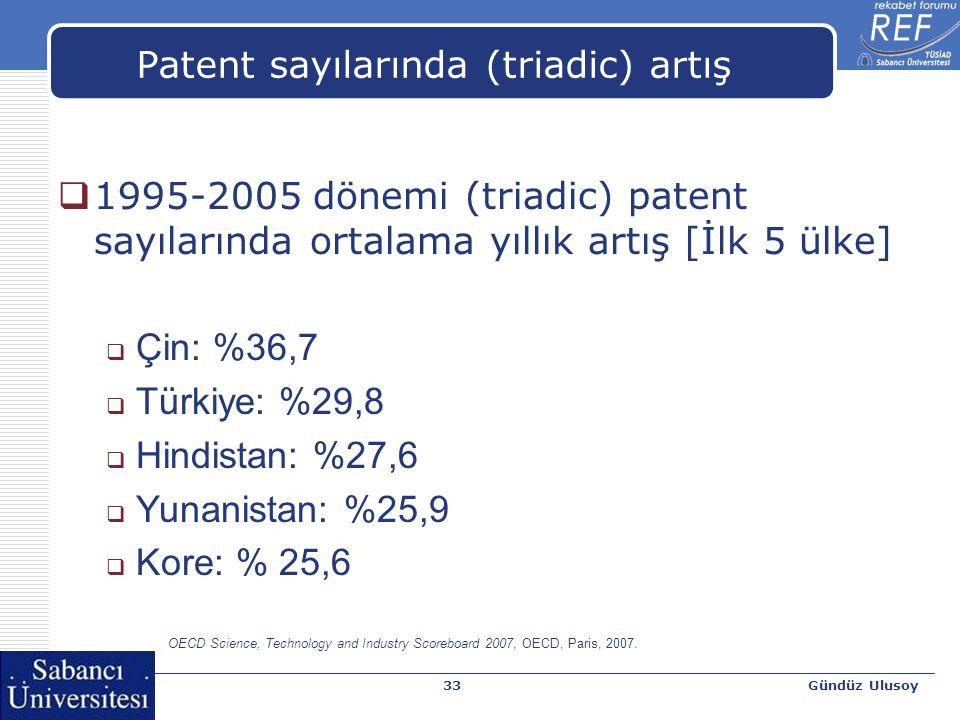 Gündüz Ulusoy34 Patent sayılarında (EPO) artış  1997-2004 dönemi yüksek ve orta yüksek teknoloji alanlarında (EPO) patent sayılarında ortalama yıllık artış [İlk 5 ülke]  Çin: %43  Hindistan: %42  Türkiye: %39 ( büyük çoğunluğu yüksek teknoloji )  Slovenya: %31  Kore: % 30 OECD Science, Technology and Industry Scoreboard 2007, OECD, Paris, 2007.