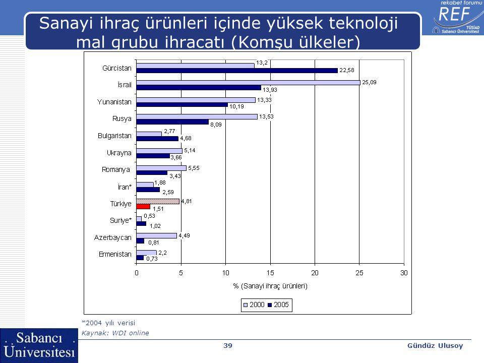 Gündüz Ulusoy40 Bazı görüşler  Türkiye bir yol ağzındadır.