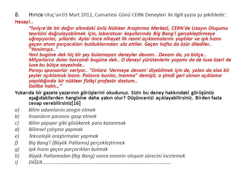 8.Hınca l Uluç'un 03 Mart 2012, Cumartesi Günü CERN Deneyleri ile ilgili yazısı şu şekildedir: Hesap!.. ''İsviçre'de bir dağın altındaki ünlü Nükleer