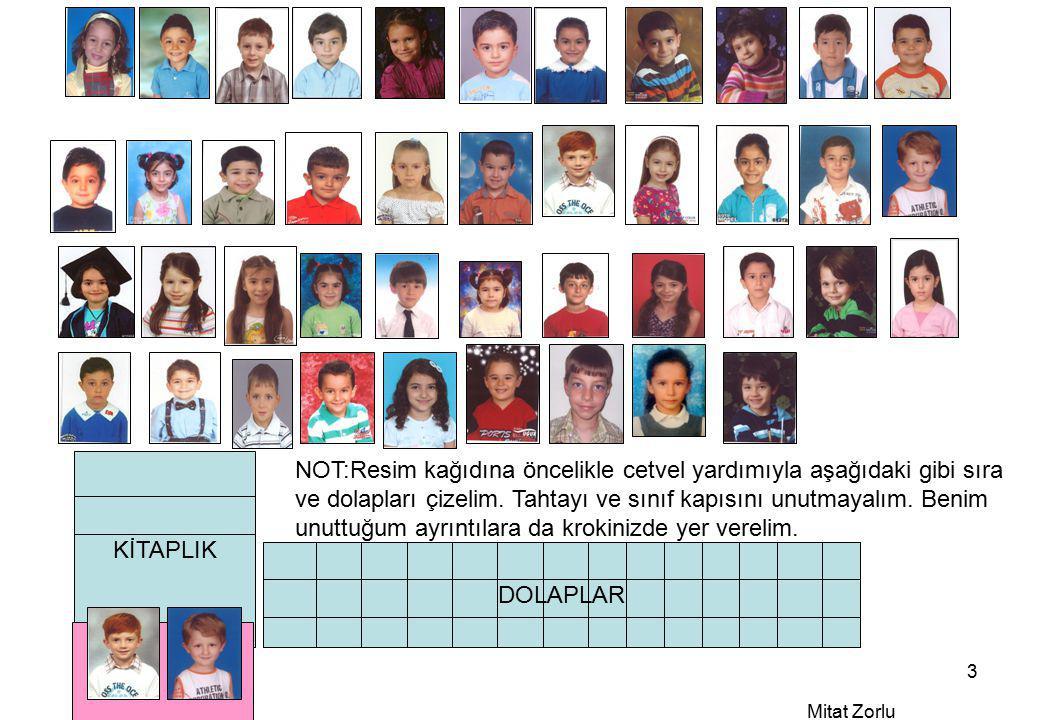 Mitat Zorlu 2 Aşağıda Karabaş ve Boncuk'a ait cümlelerin sonuna uygun noktalama işaretlerini koyunuz.