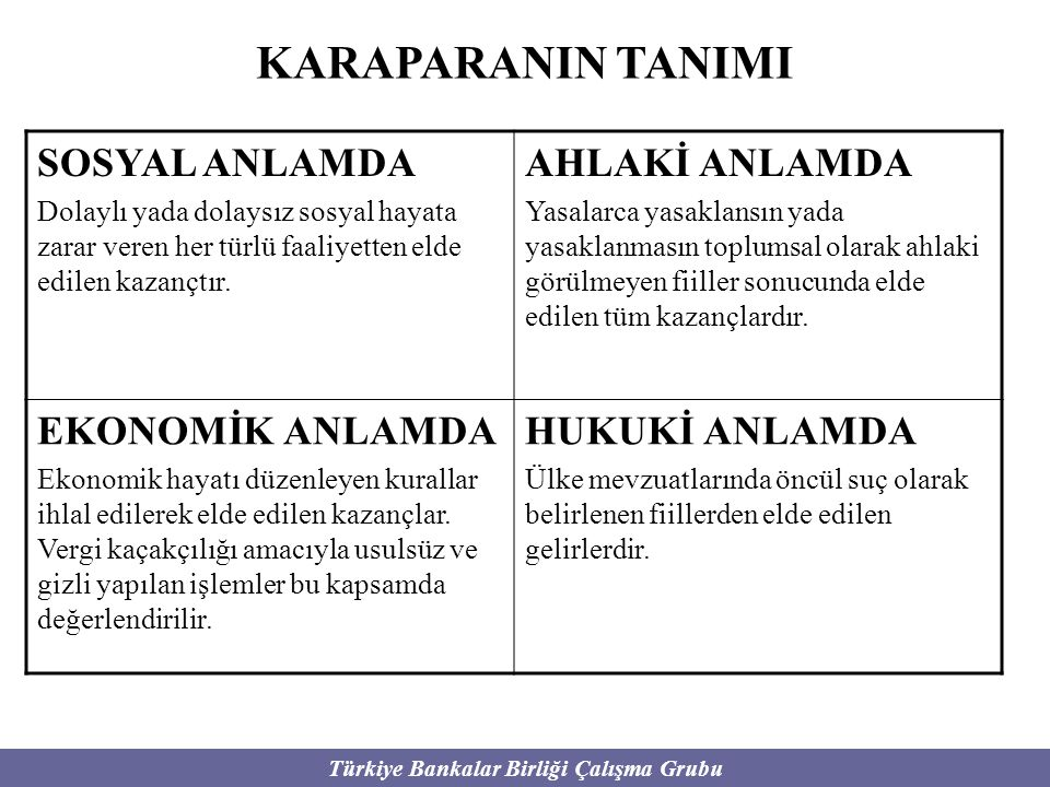 Türkiye Bankalar Birliği Çalışma Grubu KARAPARANIN TANIMI SOSYAL ANLAMDA Dolaylı yada dolaysız sosyal hayata zarar veren her türlü faaliyetten elde ed