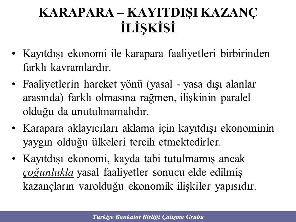 Türkiye Bankalar Birliği Çalışma Grubu KARAPARA – KAYITDIŞI KAZANÇ İLİŞKİSİ Kayıtdışı ekonomi ile karapara faaliyetleri birbirinden farklı kavramlardı