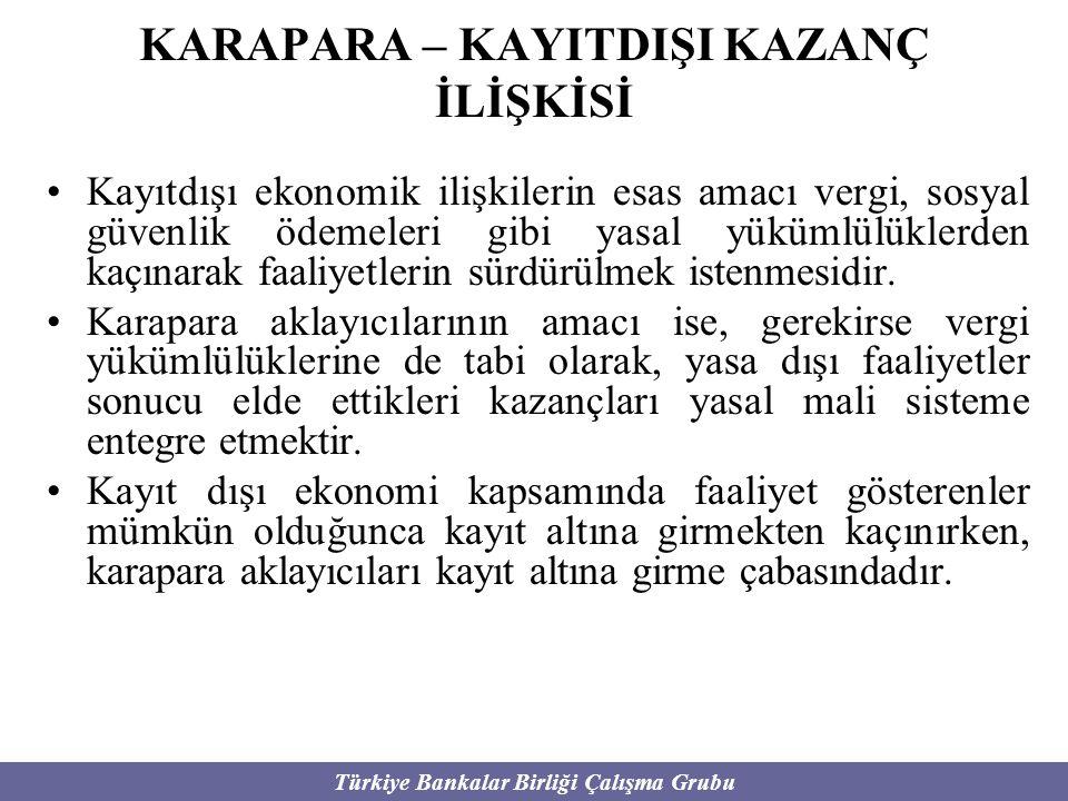 Türkiye Bankalar Birliği Çalışma Grubu KARAPARA – KAYITDIŞI KAZANÇ İLİŞKİSİ Kayıtdışı ekonomik ilişkilerin esas amacı vergi, sosyal güvenlik ödemeleri