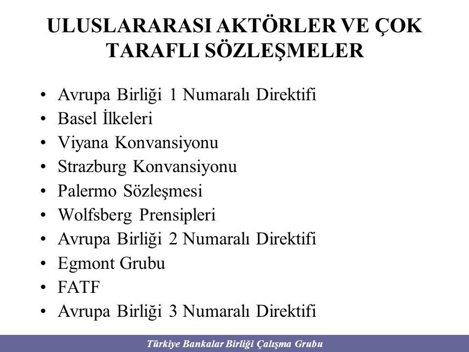 Türkiye Bankalar Birliği Çalışma Grubu ULUSLARARASI AKTÖRLER VE ÇOK TARAFLI SÖZLEŞMELER Avrupa Birliği 1 Numaralı Direktifi Basel İlkeleri Viyana Konv