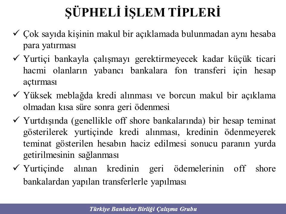 Türkiye Bankalar Birliği Çalışma Grubu ŞÜPHELİ İŞLEM TİPLERİ Çok sayıda kişinin makul bir açıklamada bulunmadan aynı hesaba para yatırması Yurtiçi ban