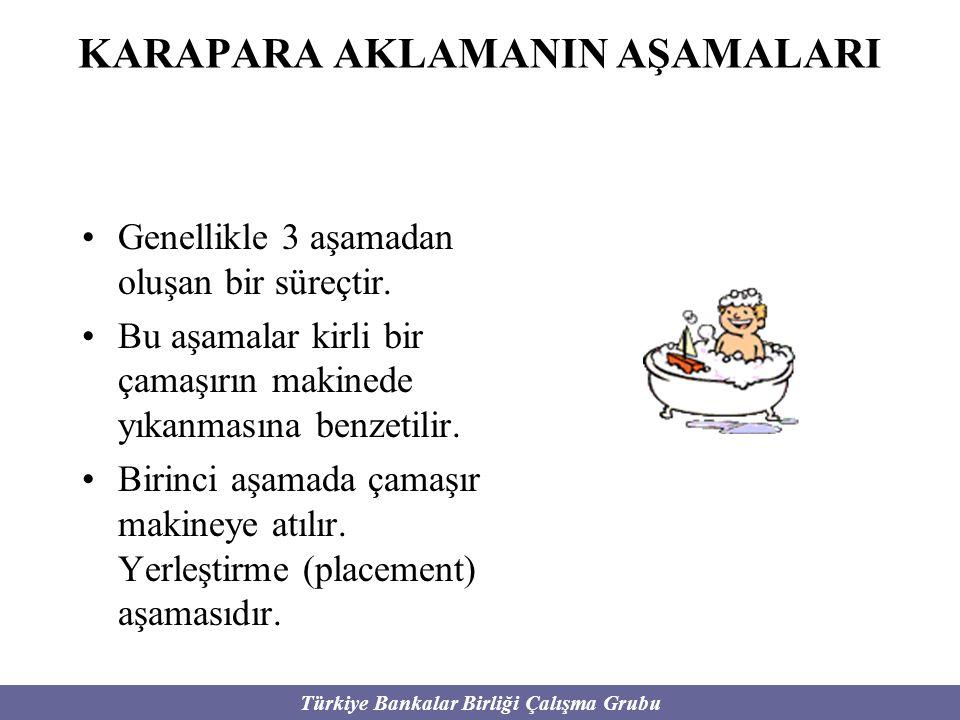 Türkiye Bankalar Birliği Çalışma Grubu KARAPARA AKLAMANIN AŞAMALARI Genellikle 3 aşamadan oluşan bir süreçtir. Bu aşamalar kirli bir çamaşırın makined