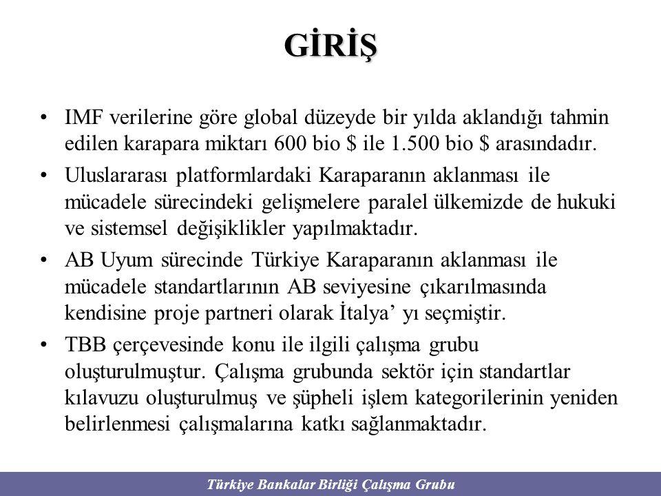 Türkiye Bankalar Birliği Çalışma Grubu KARAPARA AKLAMA YÖNTEMLERİ ŞİRİNLER (SMURFING) YÖNTEMİ Eldeki karapara küçük tutarlara bölünür.