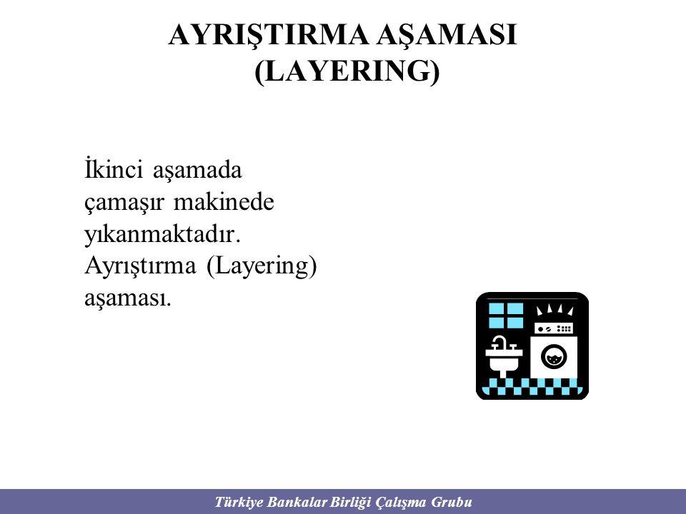 Türkiye Bankalar Birliği Çalışma Grubu AYRIŞTIRMA AŞAMASI (LAYERING) İkinci aşamada çamaşır makinede yıkanmaktadır. Ayrıştırma (Layering) aşaması.