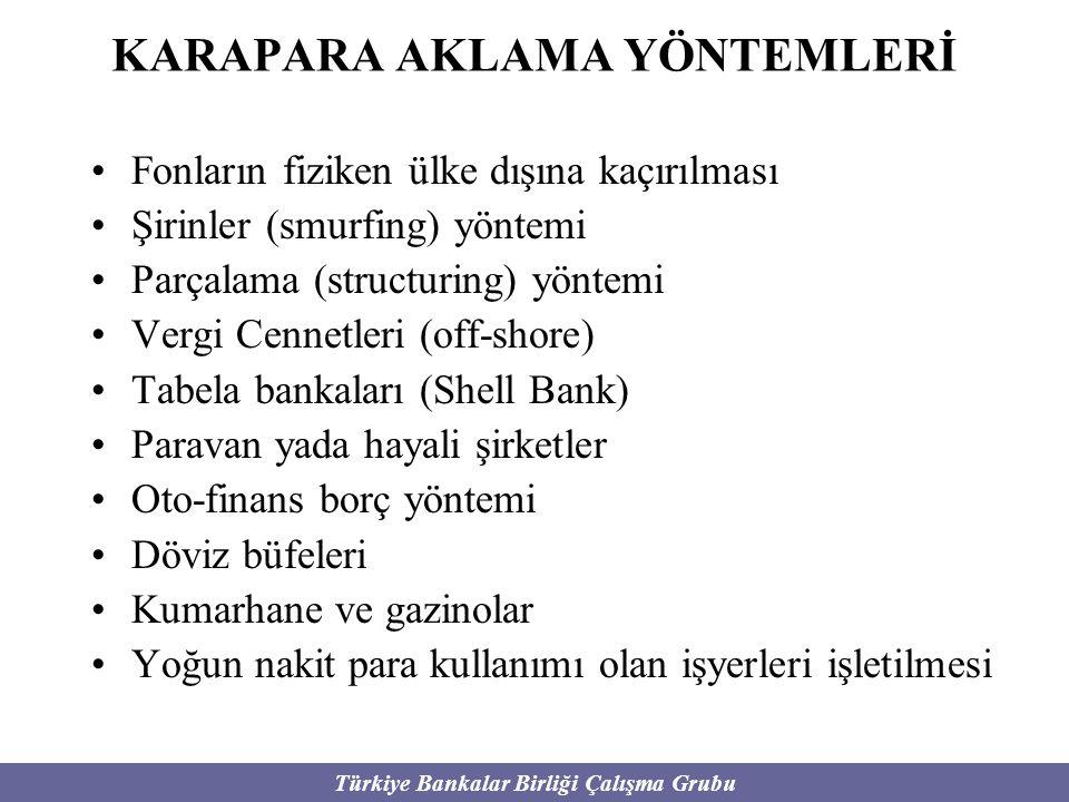 Türkiye Bankalar Birliği Çalışma Grubu KARAPARA AKLAMA YÖNTEMLERİ Fonların fiziken ülke dışına kaçırılması Şirinler (smurfing) yöntemi Parçalama (stru